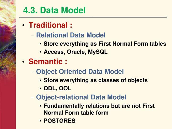 4.3. Data Model