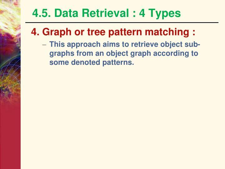 4.5. Data Retrieval : 4 Types