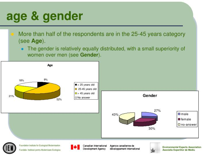 age & gender