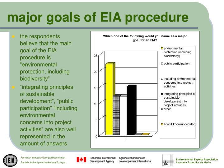 major goals of EIA procedure