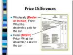 price differences
