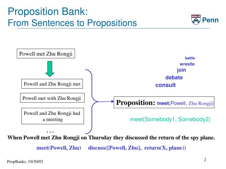 Proposition bank from sentences to propositions
