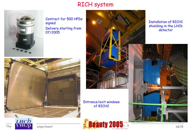 RICH system
