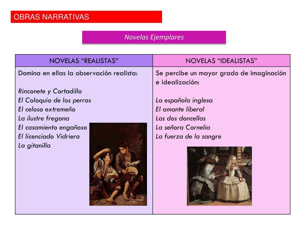 Ppt Cervantes Y La Novela Moderna Powerpoint Presentation