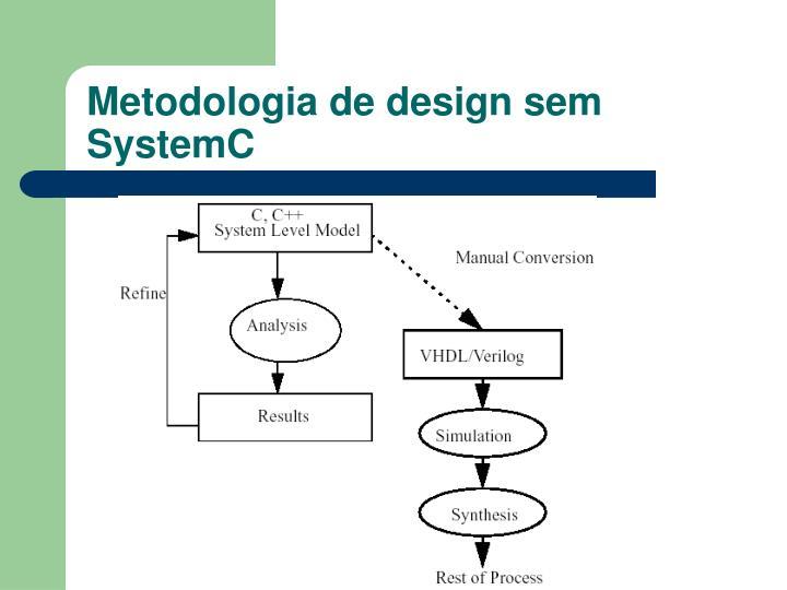 Metodologia de design sem SystemC
