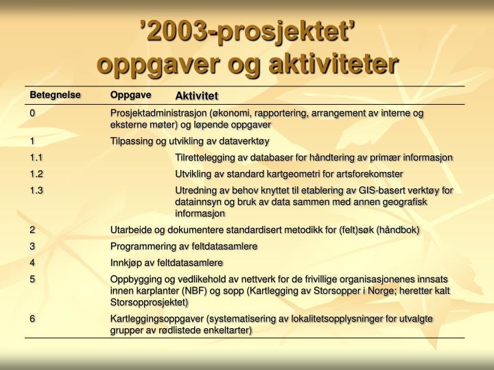 '2003-prosjektet'