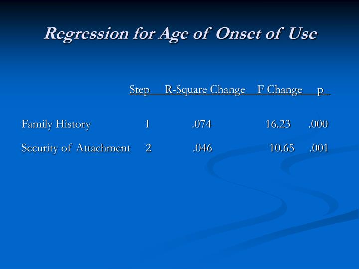Regression for Age of Onset of Use
