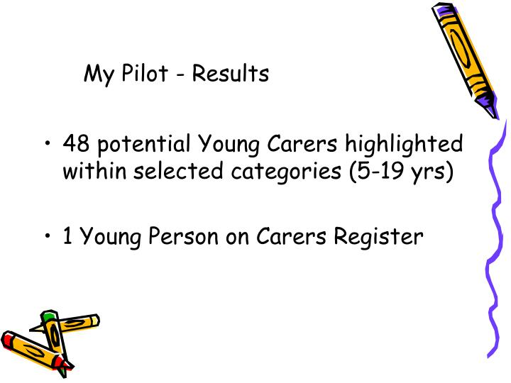 My Pilot - Results