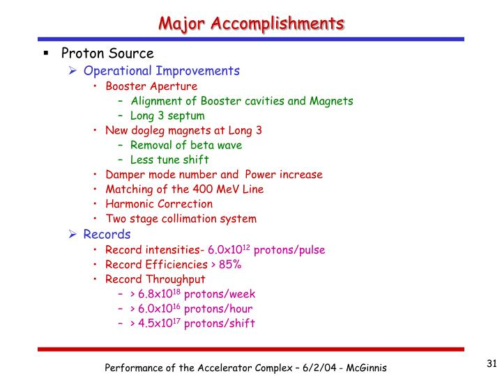 Major Accomplishments