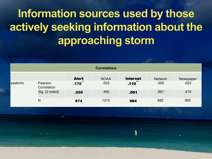 Information sources used by those actively seeking information about the approaching storm