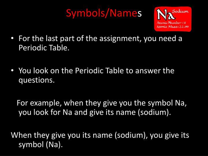 Symbols/Name