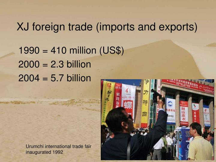 XJ foreign trade (imports and exports)