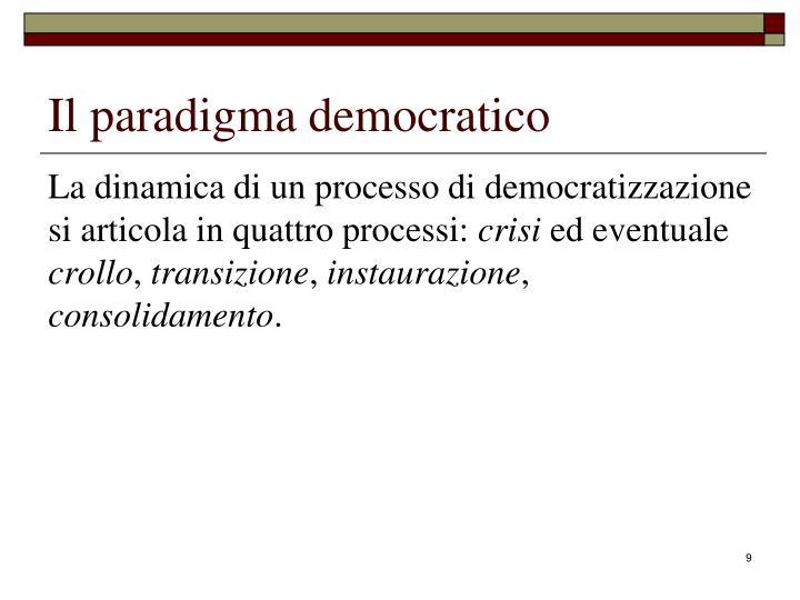 Il paradigma democratico