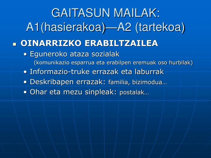 GAITASUN MAILAK: