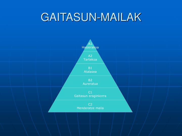 GAITASUN-MAILAK