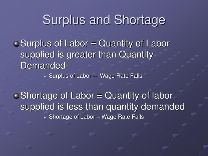 Surplus and Shortage