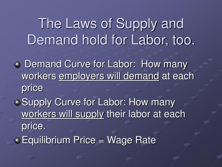 The laws of supply and demand hold for labor too