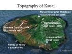 topography of kauai