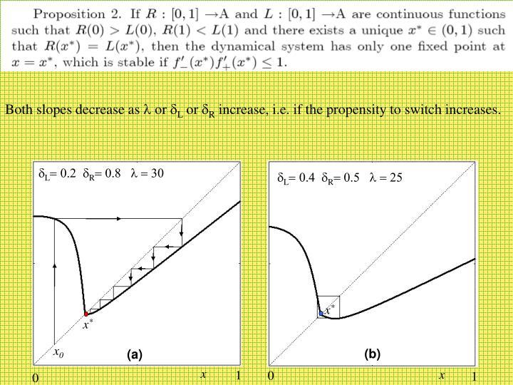 Both slopes decrease as