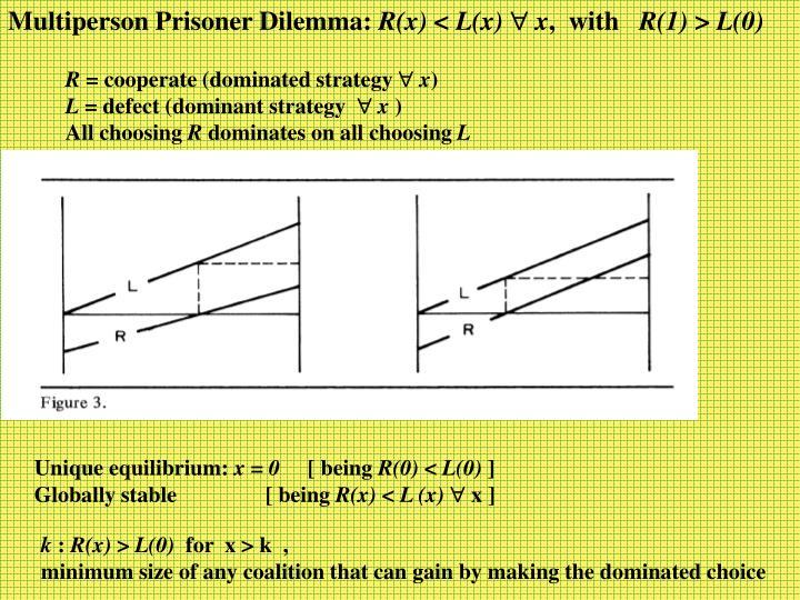 Multiperson Prisoner Dilemma: