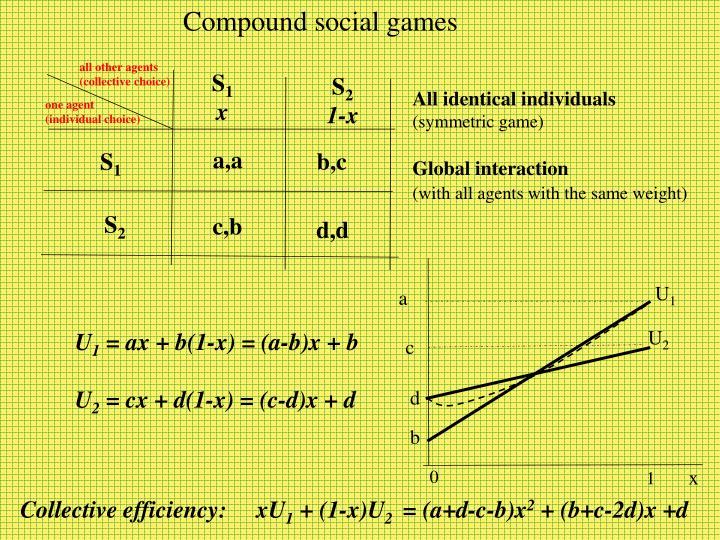 Compound social games