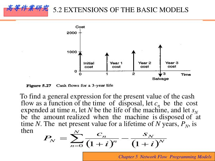 5.2 EXTENSIONS OF THE BASIC MODELS