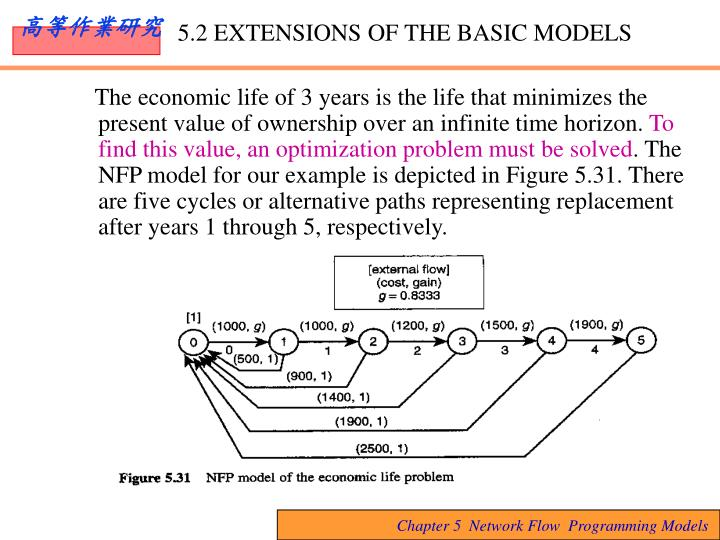 The economic life of 3 years is the life that minimizes the present value of ownership over an infinite time horizon.