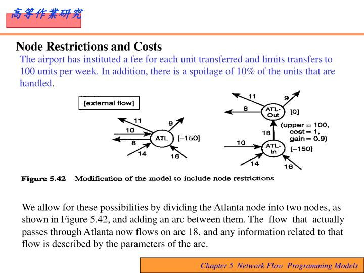 Node Restrictions and Costs