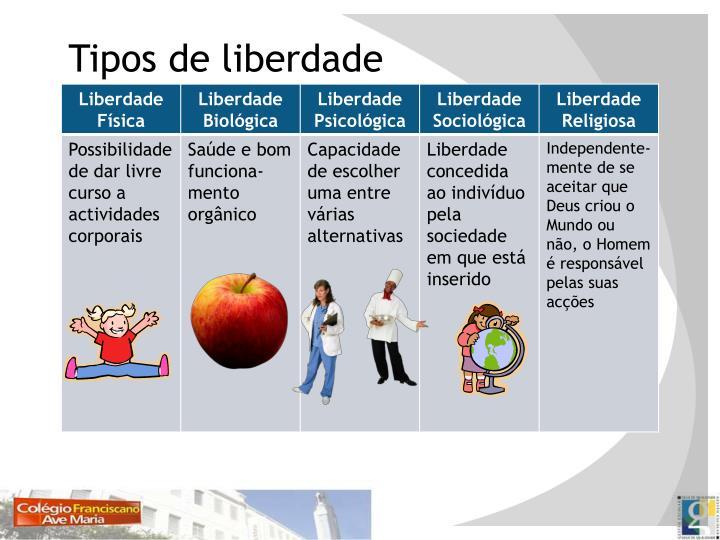 Tipos de liberdade