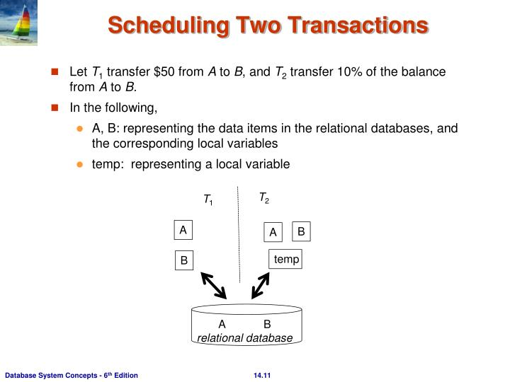Scheduling Two Transactions