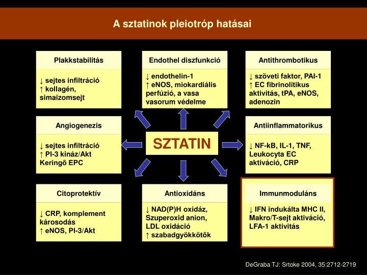 Antiinflammatorikus