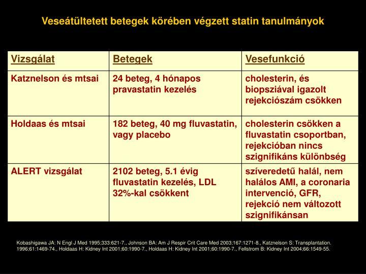 Veseátültetett betegek körében végzett statin tanulmányok