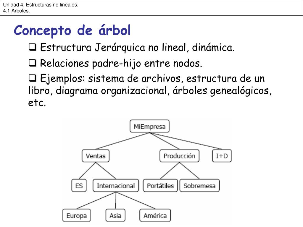 Ppt Estructura De Datos Powerpoint Presentation Free