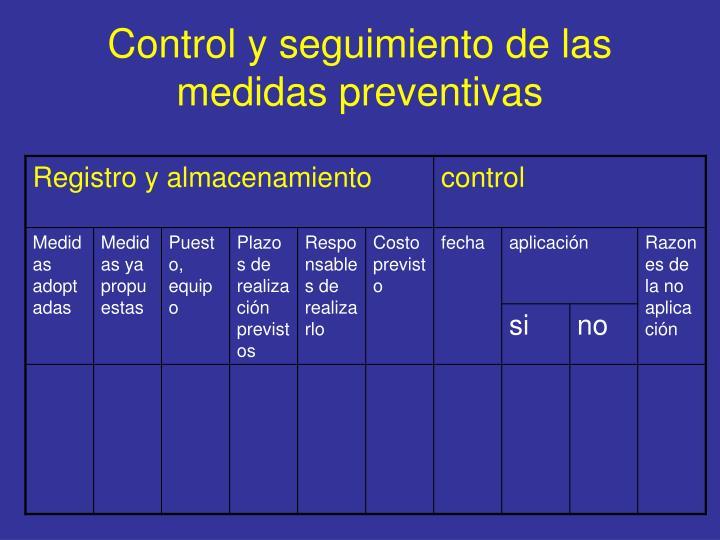 Control y seguimiento de las medidas preventivas