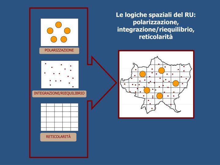 Le logiche spaziali del RU: polarizzazione, integrazione/riequilibrio, reticolarità