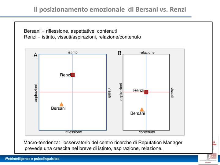 Il posizionamento emozionale  di Bersani vs.