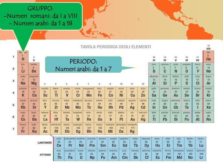 Ppt la configurazione elettronica e tavola periodica - Tavola periodica configurazione elettronica ...