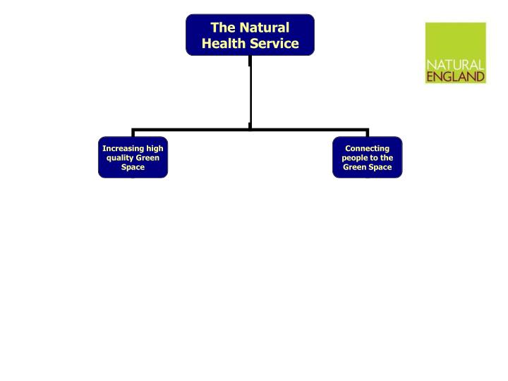 MRC / Natural England Research Network