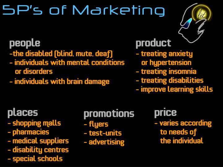 5P's of Marketing