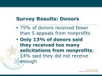 survey results donors1