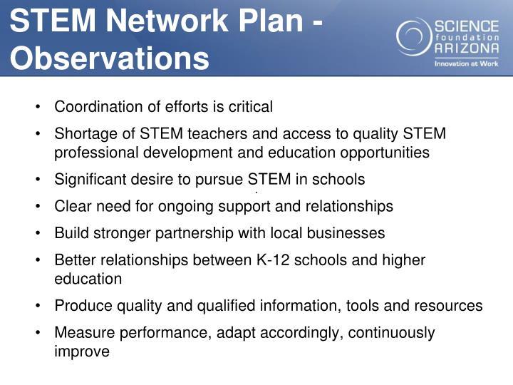 STEM Network Plan -Observations