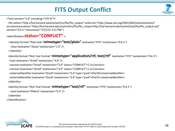 FITS Output Conflict