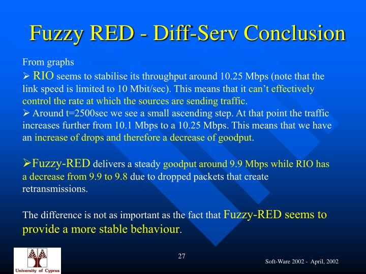 Fuzzy RED - Diff-Serv Conclusion