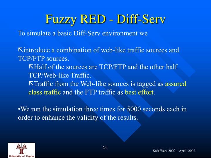 Fuzzy RED - Diff-Serv