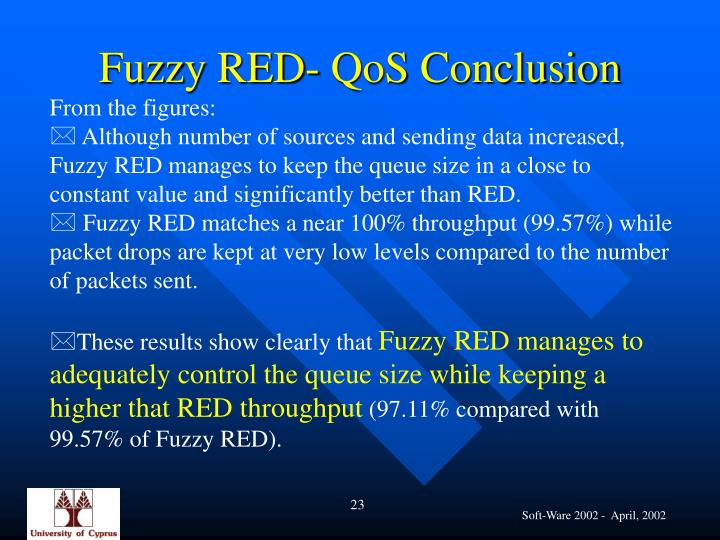 Fuzzy RED- QoS Conclusion