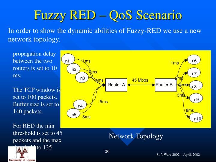 Fuzzy RED – QoS Scenario