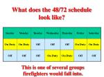what does the 48 72 schedule look like