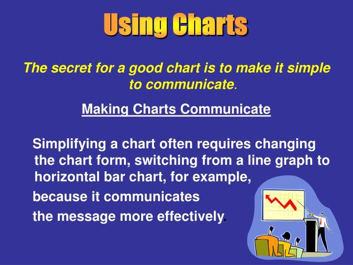 Using Charts