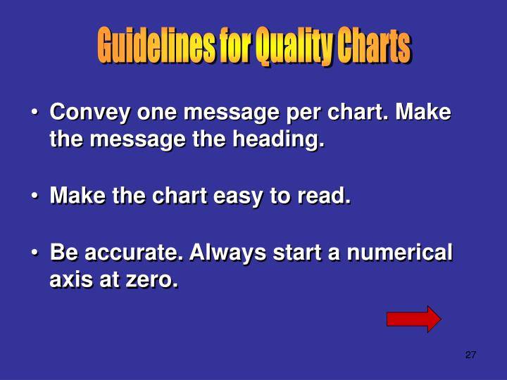 Guidelines for Quality Charts