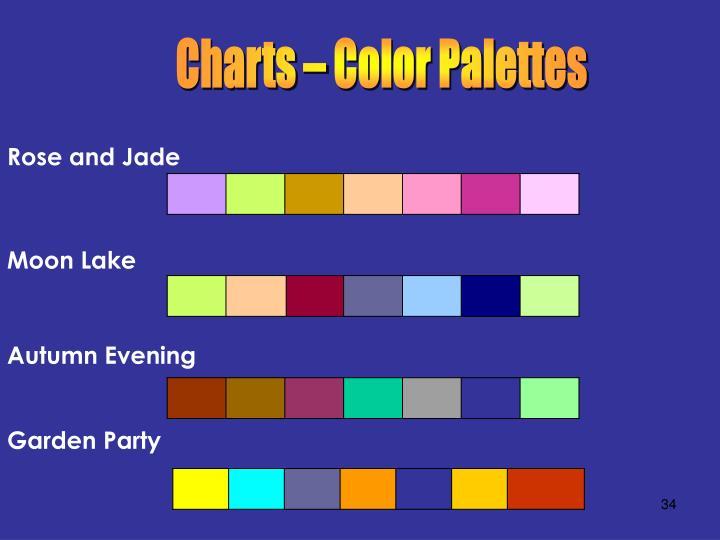Charts – Color Palettes